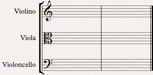 Como ler partituras - Sistema